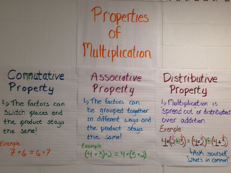 Multiplication Worksheets : properties of multiplication ...
